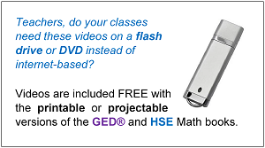 Videos are available on a flash drive.